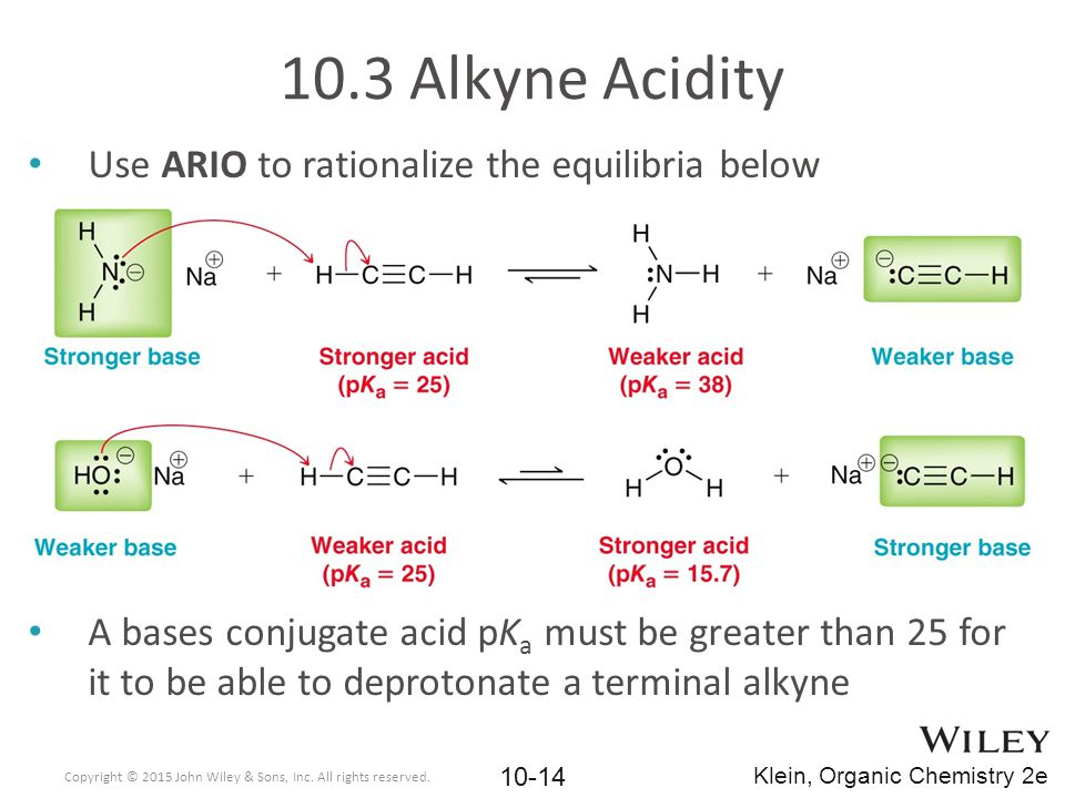 10.3 Alkyne Acidity Use ARIO to rationalize the equilibria below