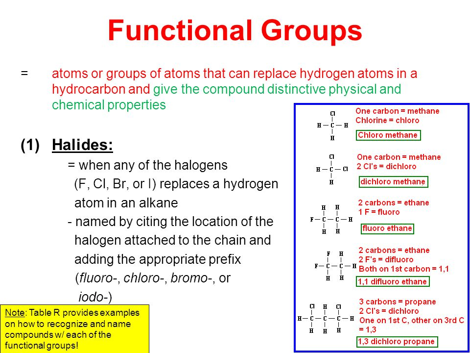 Functional Groups Halides: