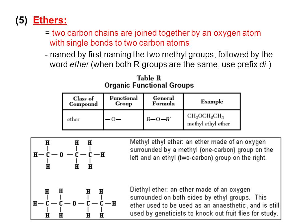 (5) Ethers: = two carbon chains are joined together by an oxygen atom with single bonds to two carbon atoms.