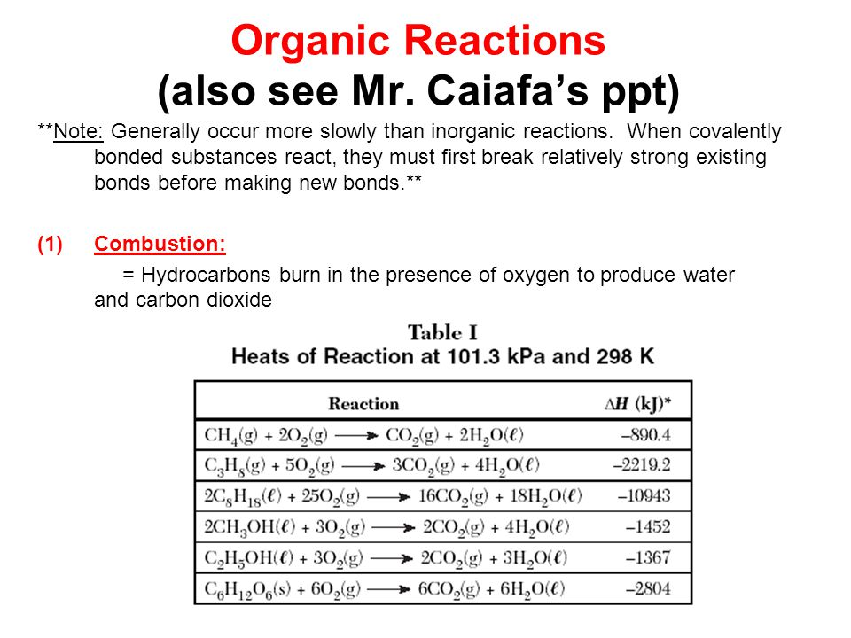 Organic Reactions (also see Mr. Caiafa's ppt)