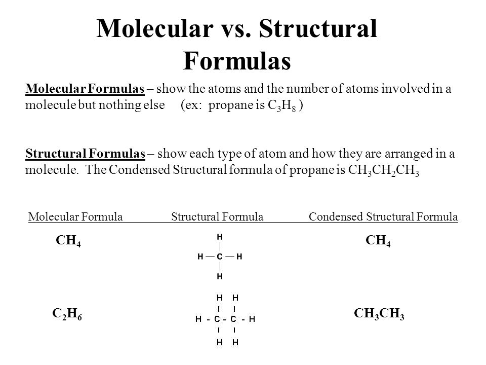 Molecular vs. Structural Formulas