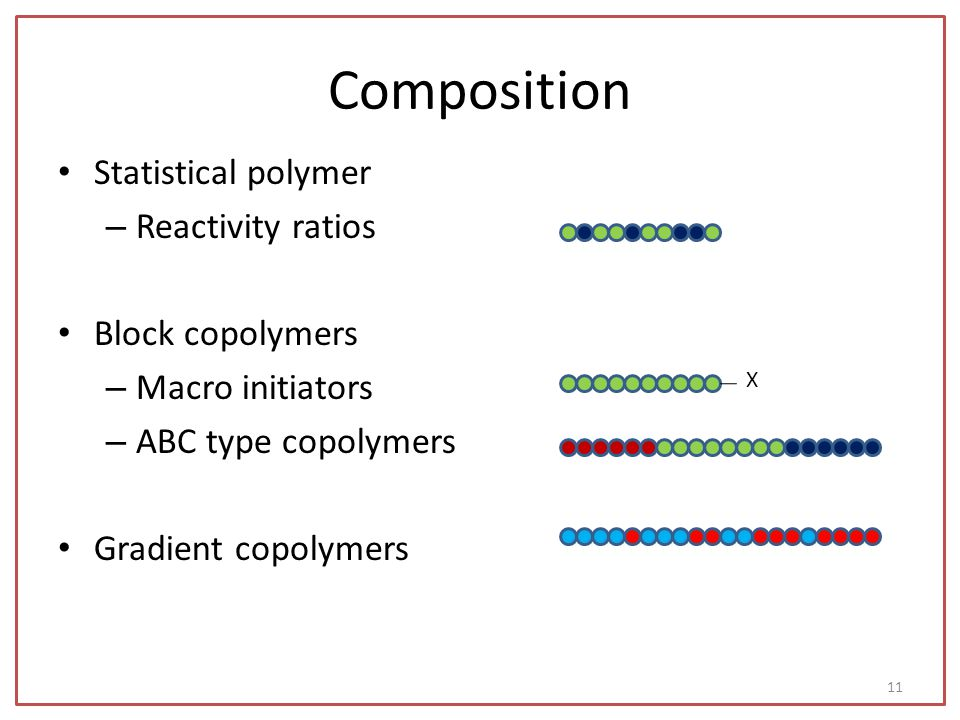Composition Statistical polymer Reactivity ratios Block copolymers