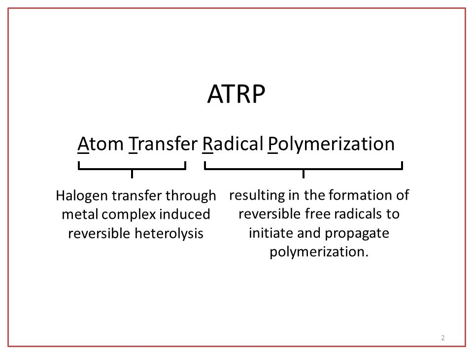 ATRP Atom Transfer Radical Polymerization