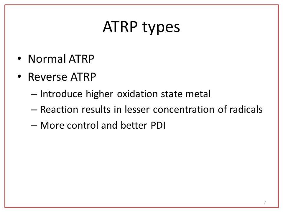 ATRP types Normal ATRP Reverse ATRP