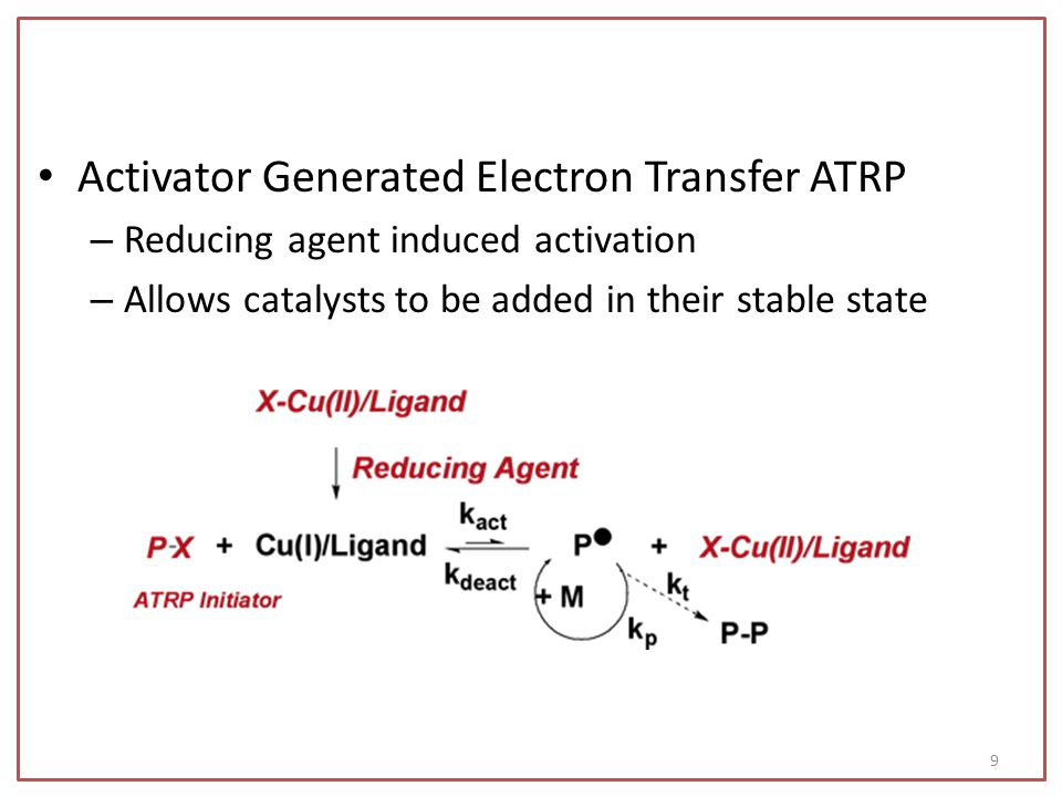 Activator Generated Electron Transfer ATRP