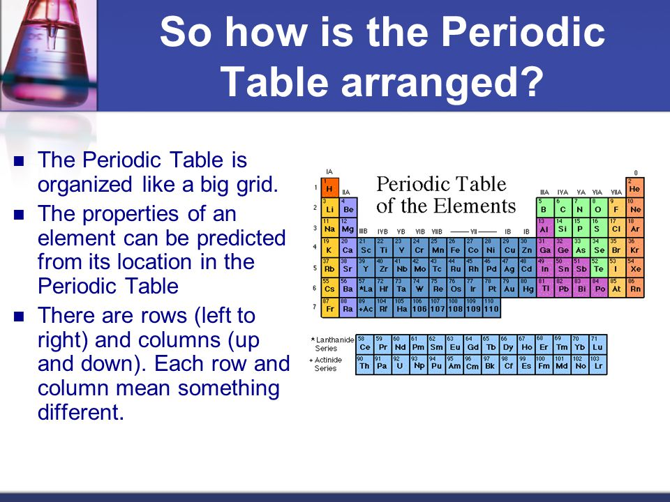 How are elements organized on the periodic table ppt download so how is the periodic table arranged urtaz Image collections