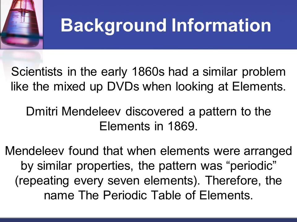 Background Information