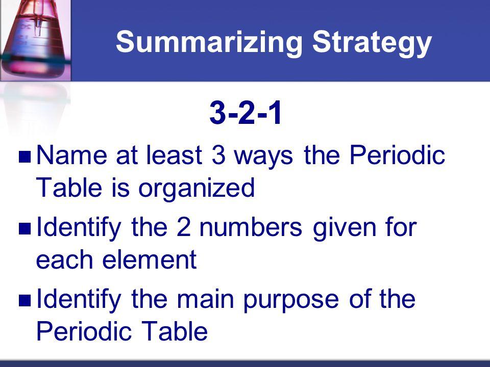 3-2-1 Summarizing Strategy