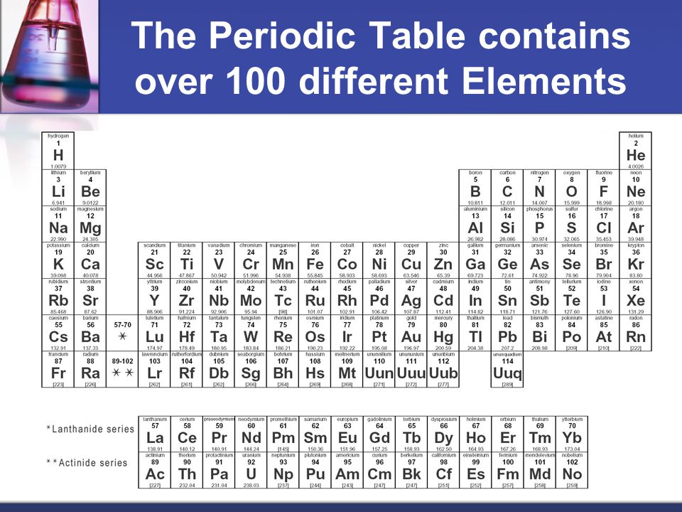 The Periodic Table contains over 100 different Elements