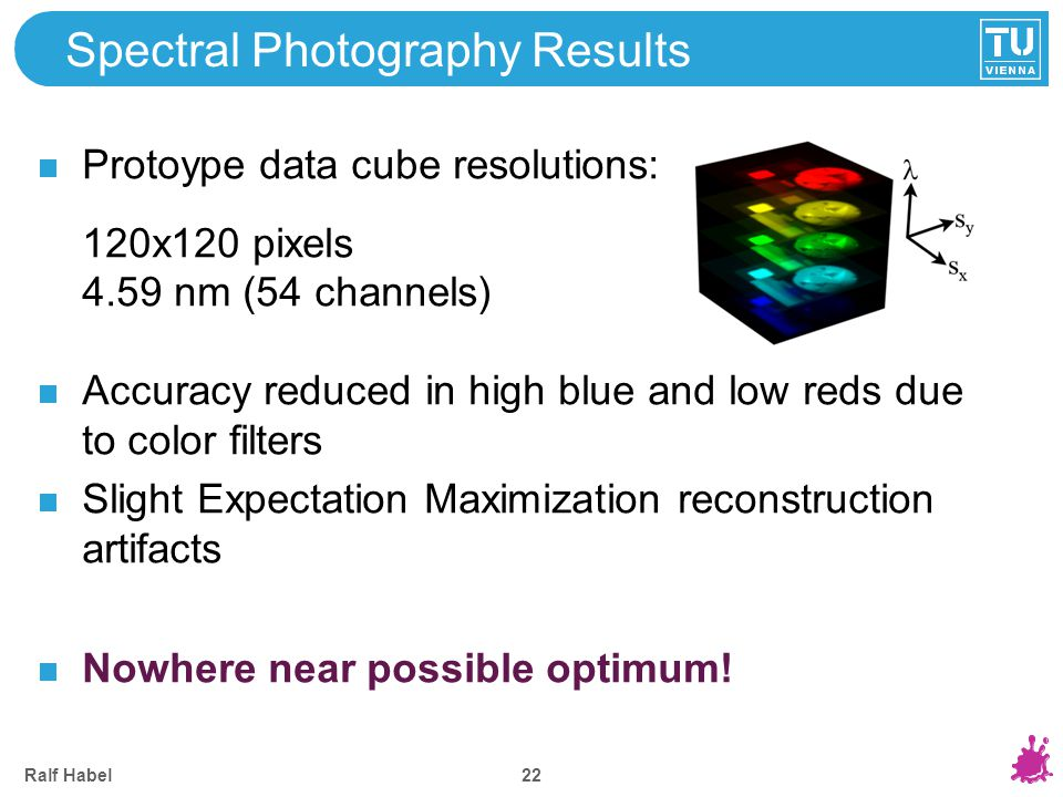 Spectral Photography Results