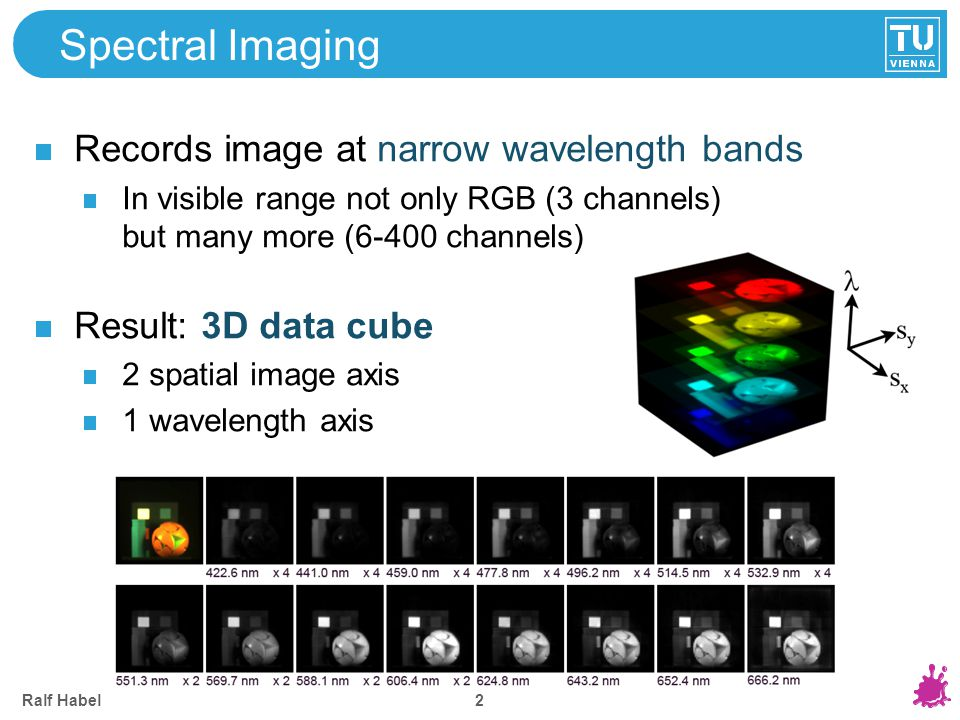 Spectral Imaging Usually done with highly specialized devices
