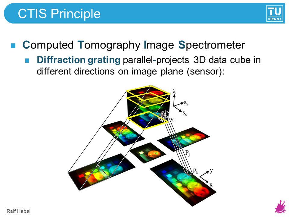 CTIS Principle Sensor records projections of 3D data cube