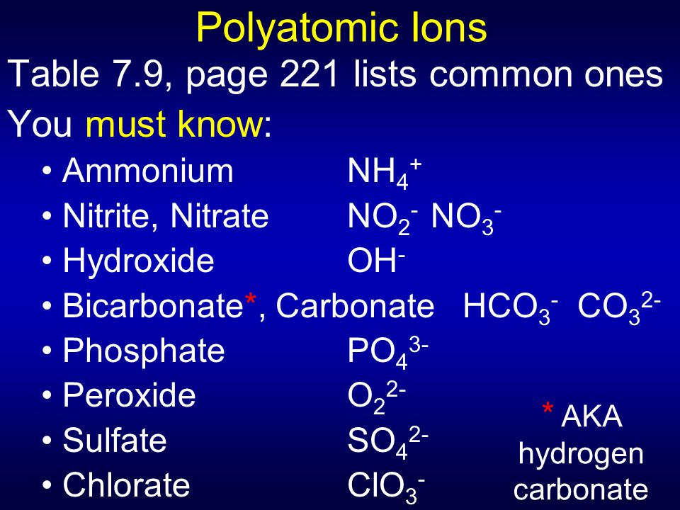 * AKA hydrogen carbonate
