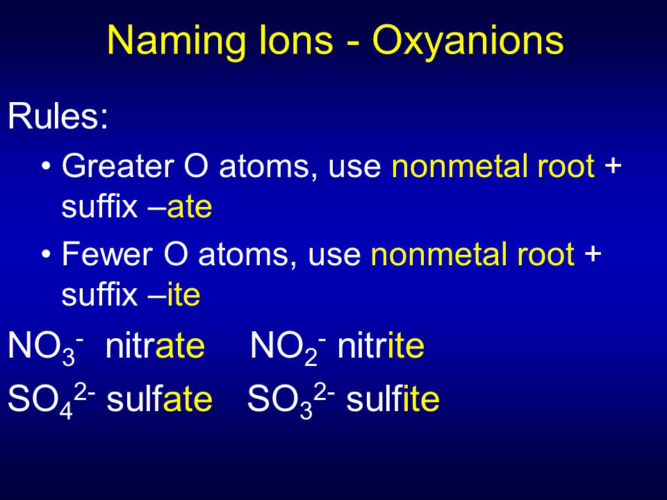 Naming Ions - Oxyanions