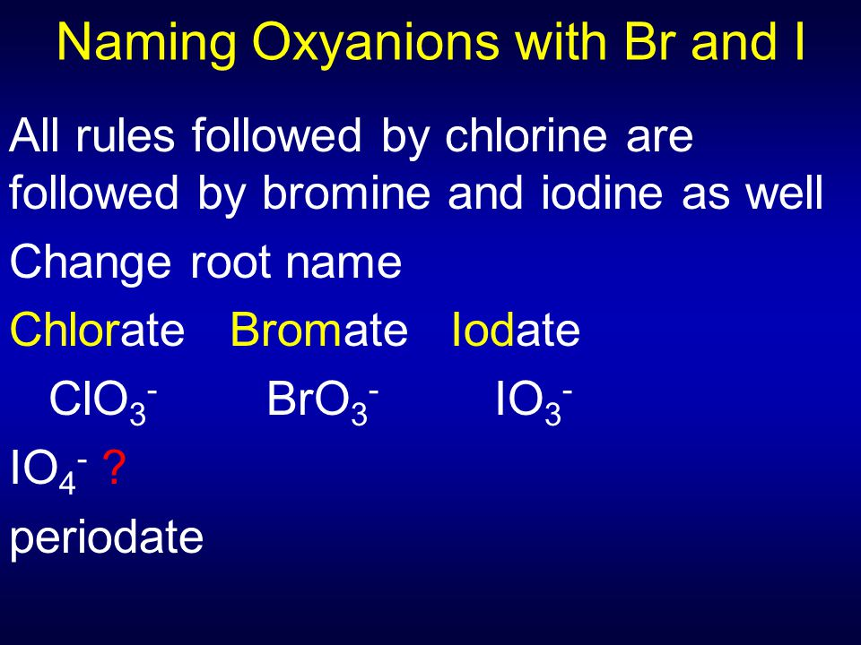 Naming Oxyanions with Br and I