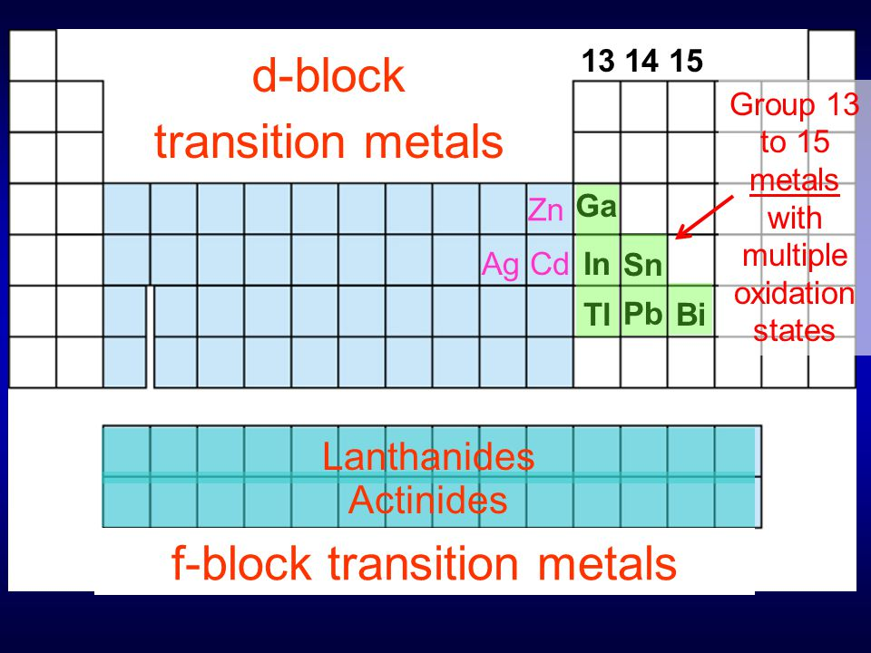 f-block transition metals