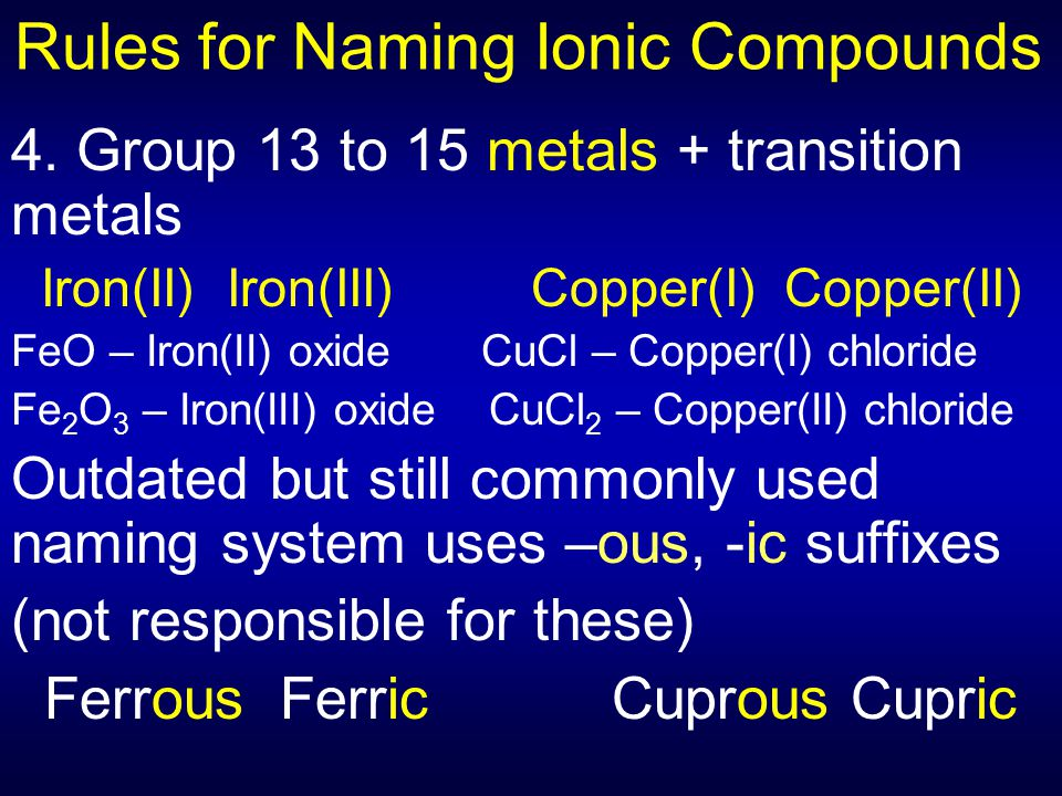Rules for Naming Ionic Compounds