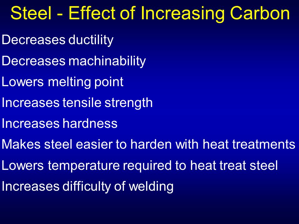 Steel - Effect of Increasing Carbon
