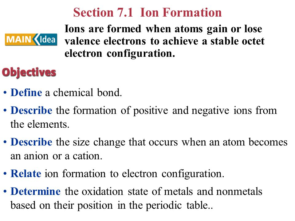 electron configuration in the formation of ions The electron configuration of transition-metal ions the relationship between the electron configurations of transition-metal elements and their ions is complex example: let's consider the chemistry of cobalt which forms complexes that contain either co 2+ or co 3+ ions.