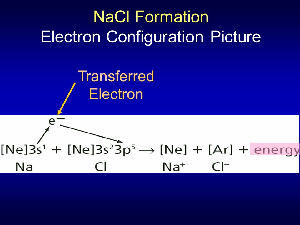 NaCl Formation Electron Configuration Picture