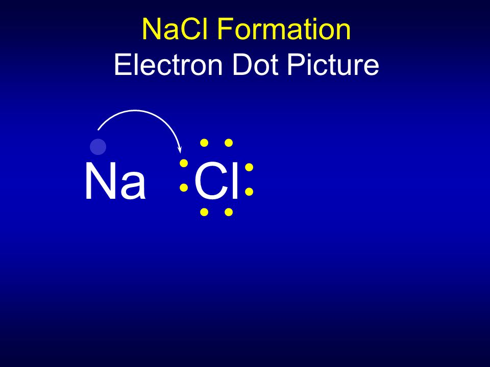 NaCl Formation Electron Dot Picture