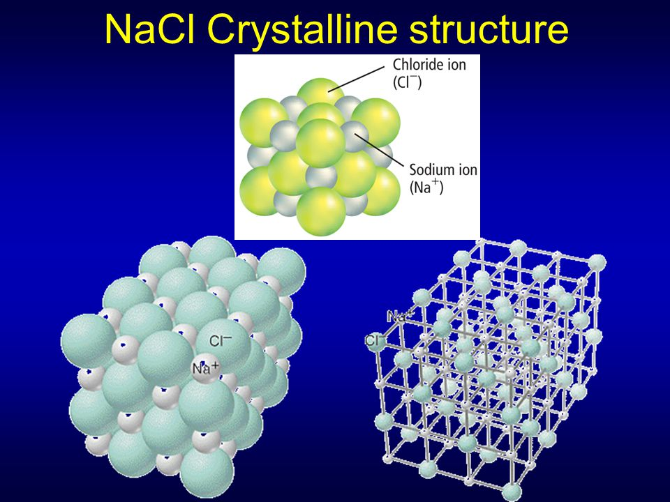 NaCl Crystalline structure