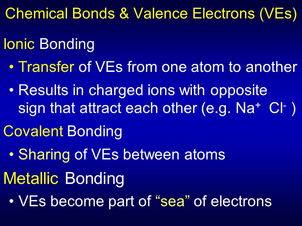 Chemical Bonds & Valence Electrons (VEs)