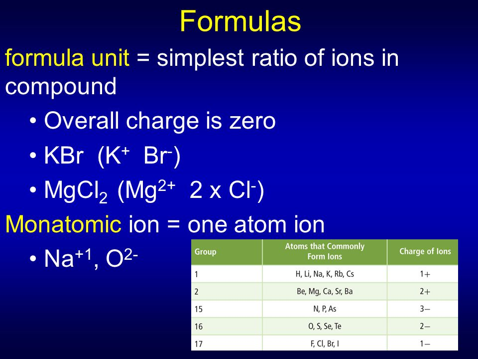 Formulas formula unit = simplest ratio of ions in compound