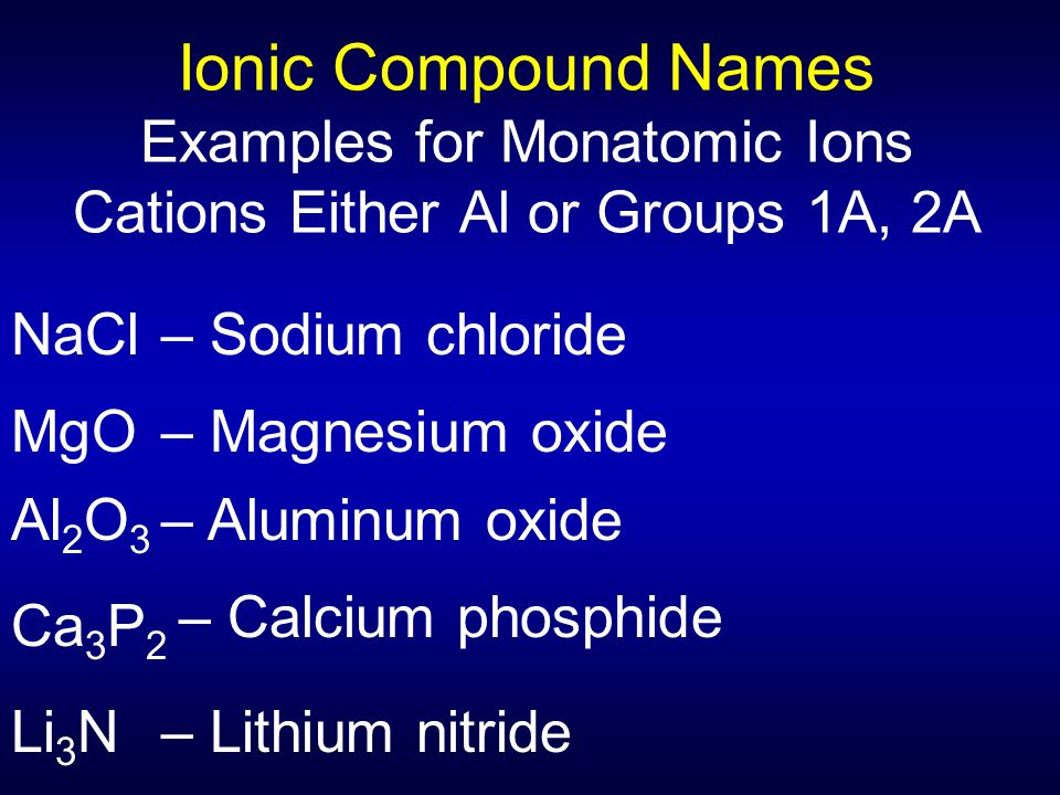Ionic Compound Names Examples for Monatomic Ions Cations Either Al or Groups 1A, 2A