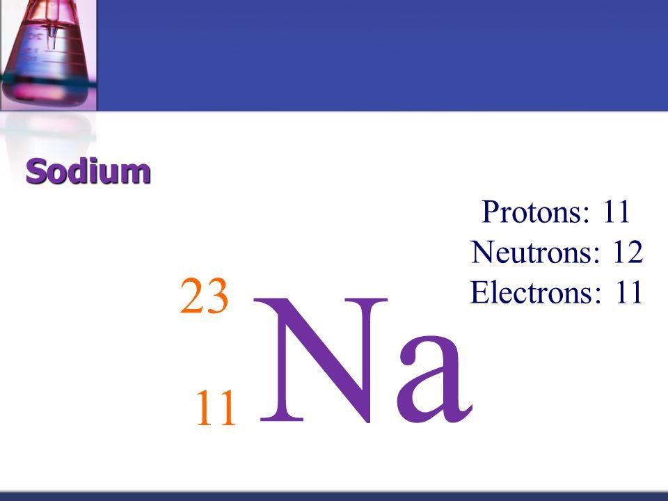 Sodium Protons: 11 Neutrons: 12 Electrons: 11 Na 23 11