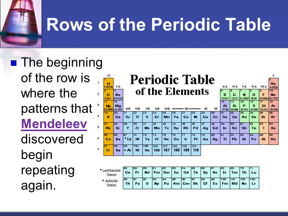 Rows of the Periodic Table