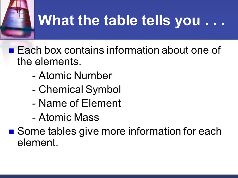 What the table tells you . . .