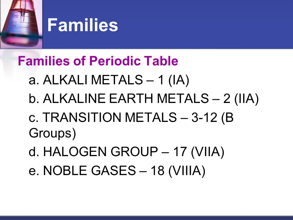 Families Families of Periodic Table a. ALKALI METALS – 1 (IA)