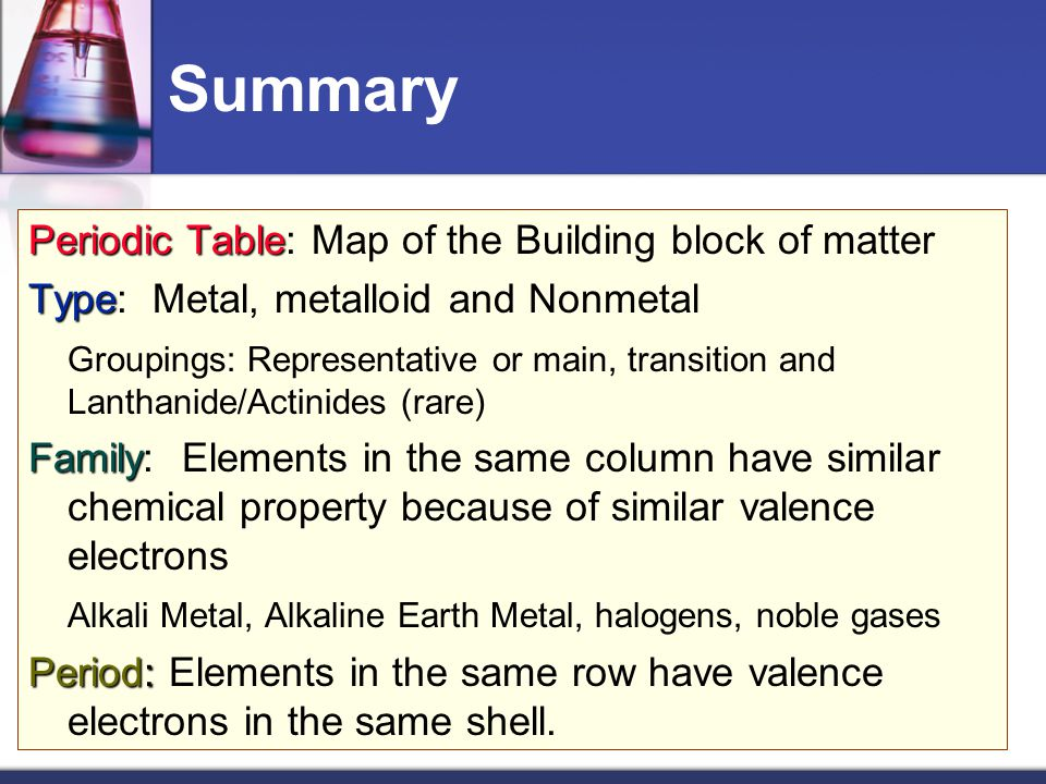Summary Periodic Table: Map of the Building block of matter