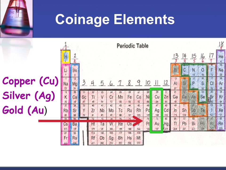 A guided tour of the periodic table ppt download 40 coinage elements copper cu silver ag gold au urtaz Gallery