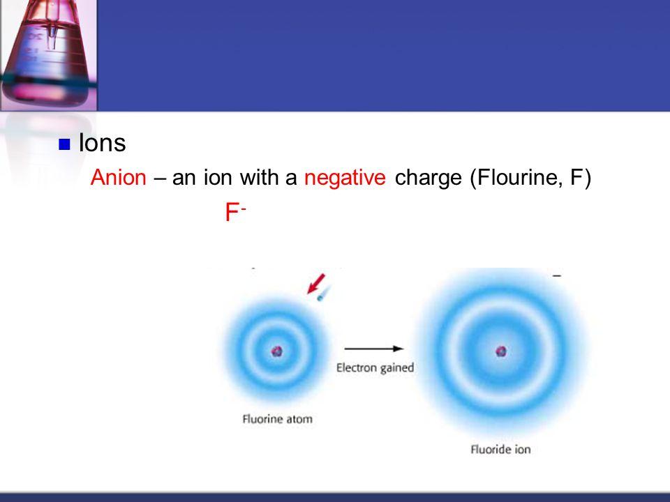 Ions Anion – an ion with a negative charge (Flourine, F) F-