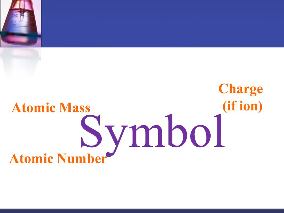 Charge (if ion) Atomic Mass Symbol Atomic Number