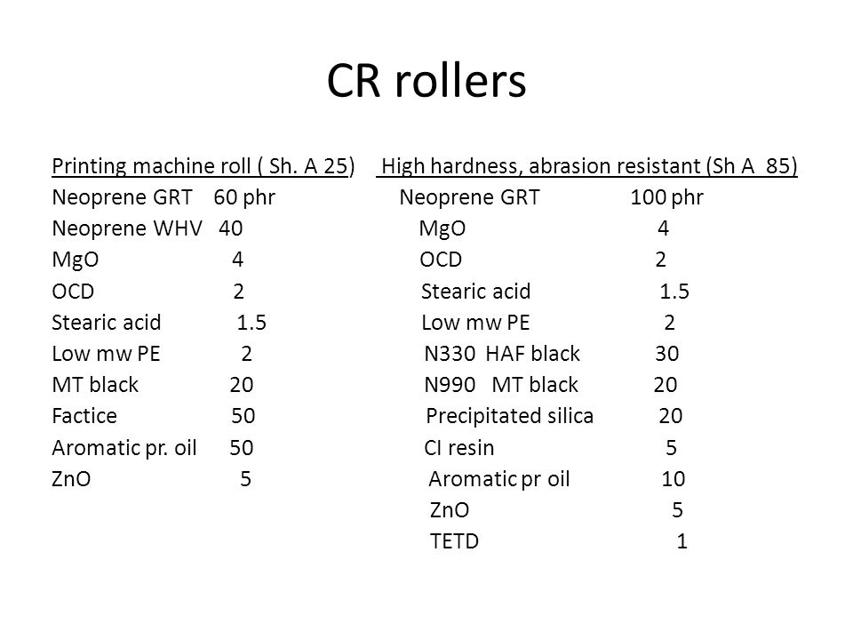 CR rollers