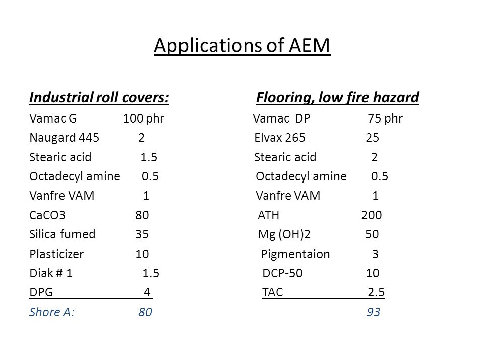 Applications of AEM Industrial roll covers: Flooring, low fire hazard