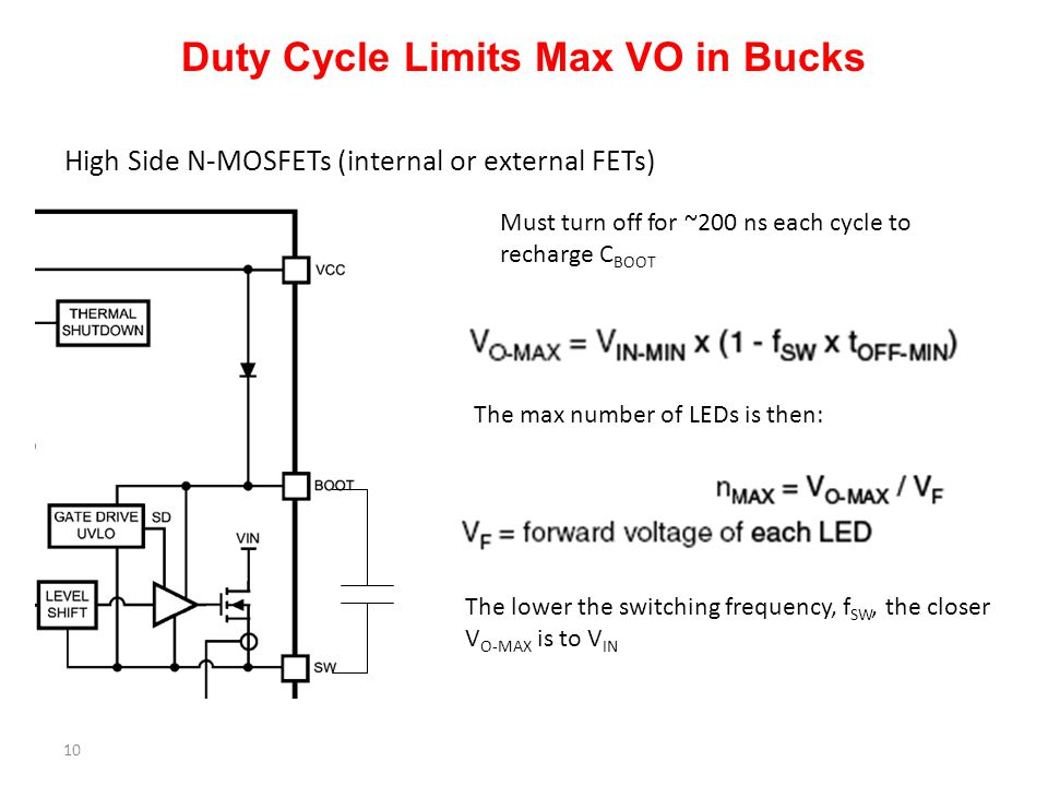 Duty Cycle Limits Max VO in Bucks