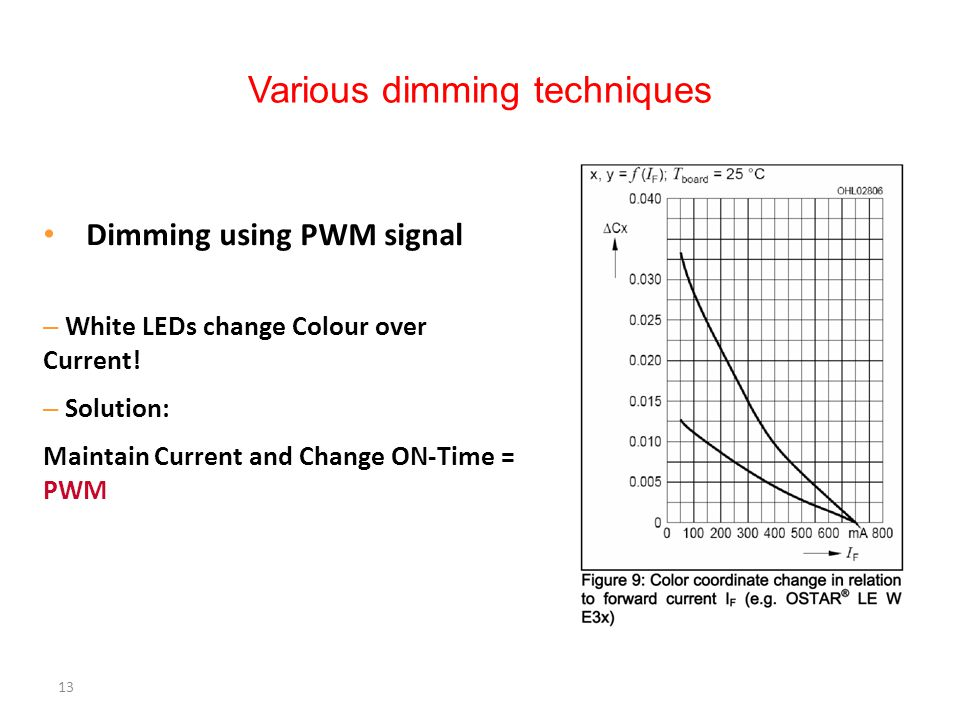 Various dimming techniques