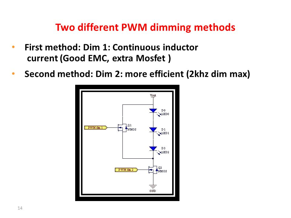 Two different PWM dimming methods