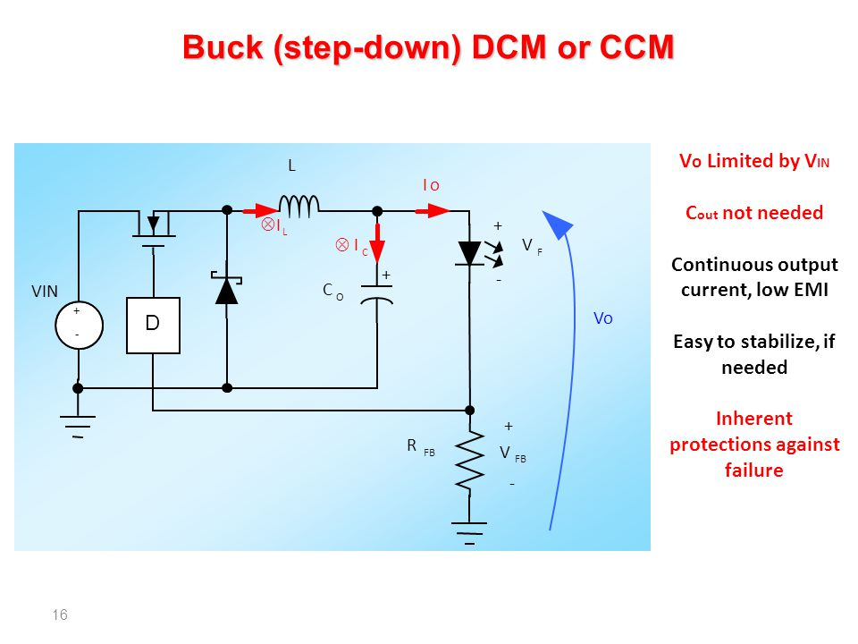 Buck (step-down) DCM or CCM