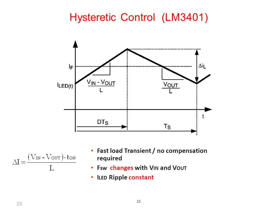 Hysteretic Control (LM3401)