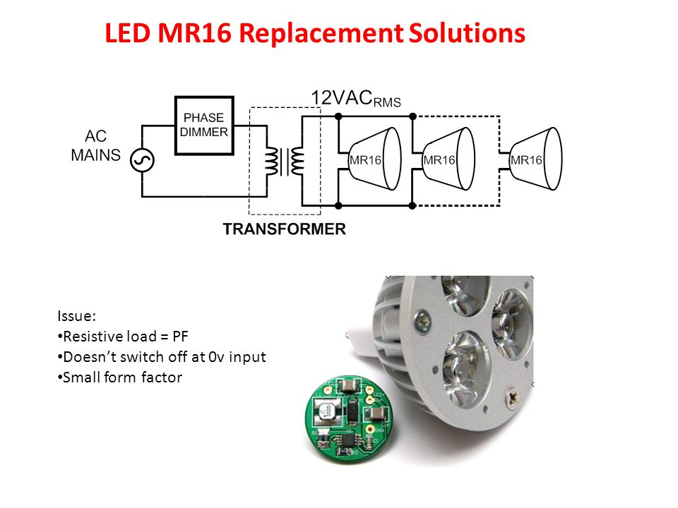 LED MR16 Replacement Solutions