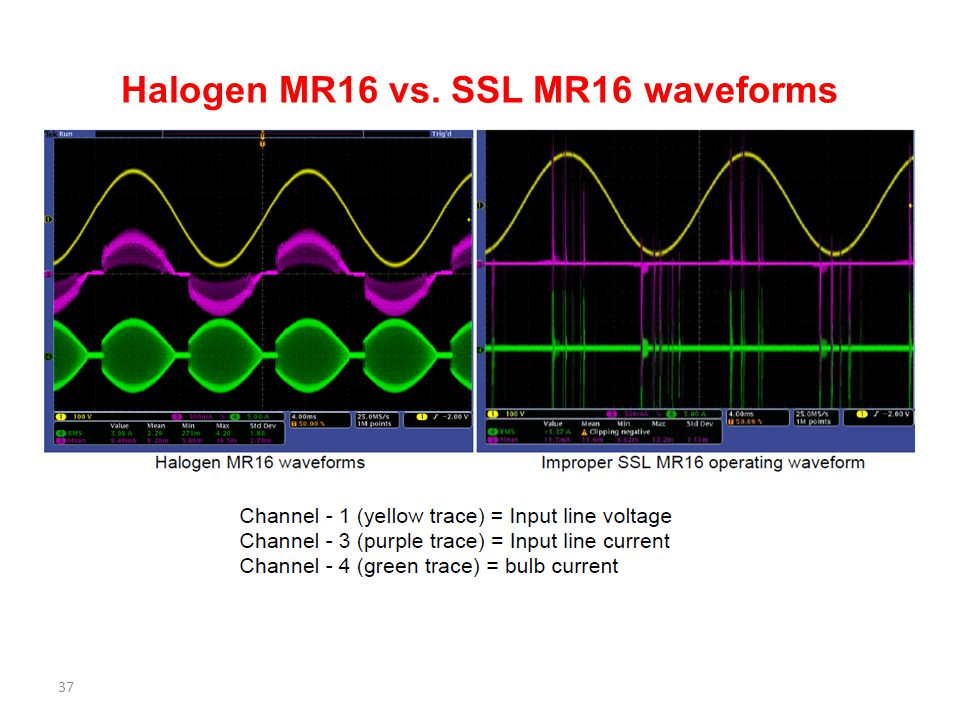 Halogen MR16 vs. SSL MR16 waveforms