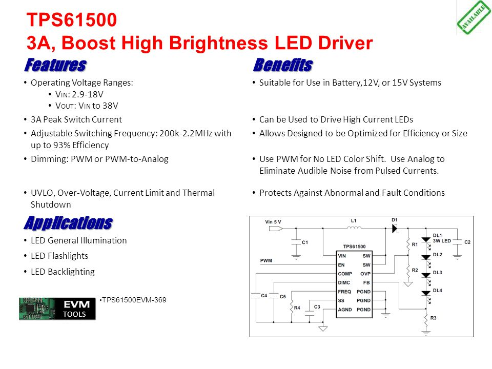 TPS61500 3A, Boost High Brightness LED Driver