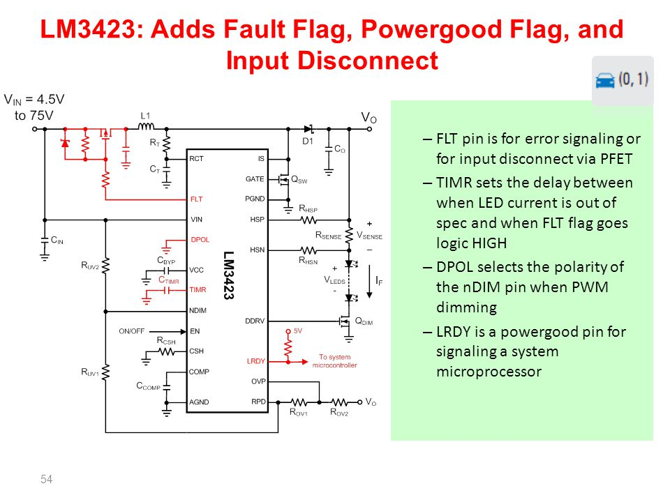 LM3423: Adds Fault Flag, Powergood Flag, and Input Disconnect
