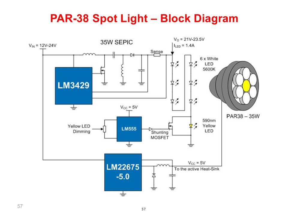 PAR-38 Spot Light – Block Diagram