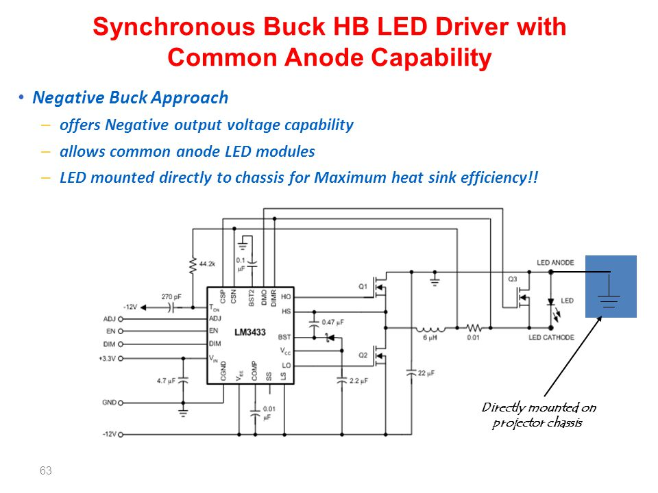 Synchronous Buck HB LED Driver with Common Anode Capability